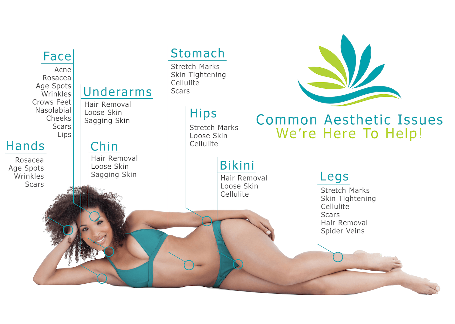 woman with beautiful skin, common beauty aesthetics infographic3